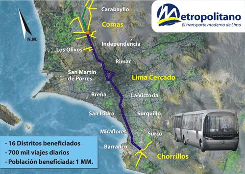 Metropolitano Map