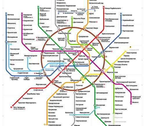 Moscow's redesigned metro map.