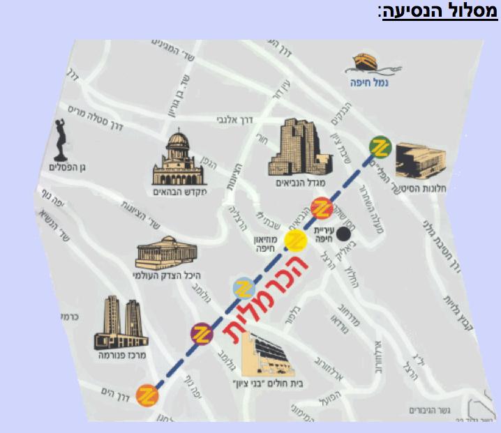 Haifa's subway system.
