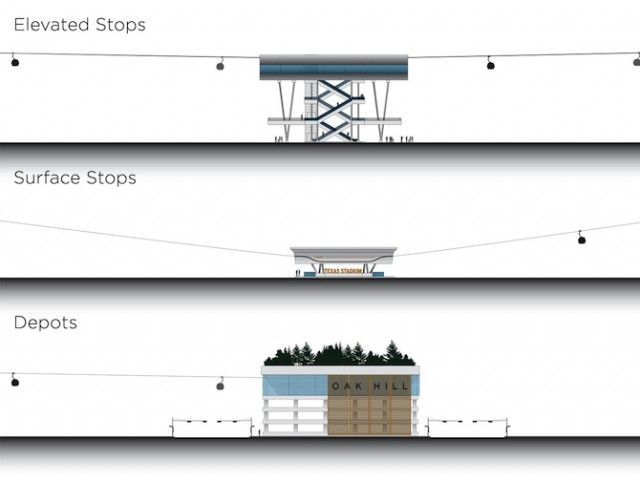 Some concept stations for urban gondola systems. Courtesy of Frog Design.