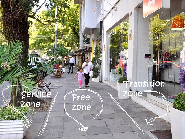 Principle of Sidewalks 1
